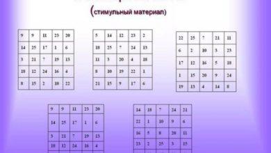Photo of Таблицы Шульте для навыков быстрого чтения