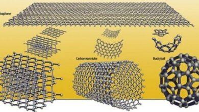 Photo of Теперь ценнейший графен можно получить из простого мусора